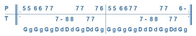 Cours 2 d'accordéon diatonique,  première phrase de l'avant deux de travers, exercice numéro 6.
