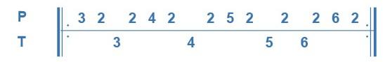 Cours 3 accordéon diatonique, exo 1, variation gamme main droite.