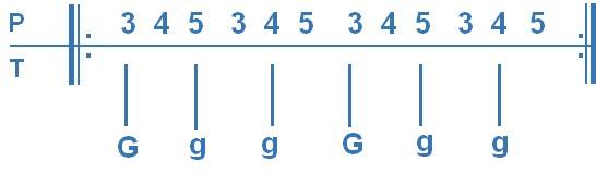 Cours 5, exo 3, début désynchronisation.