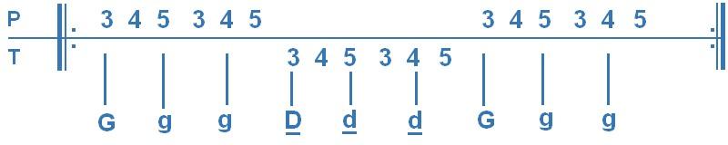 Cours 5, exo 4, désynchronisation en pousser/tirer.