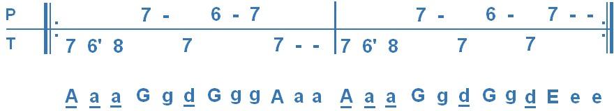 Cours 5, exo 6, deuxième phrase de la valse avec les basses.