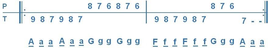 Cours 6, exo 3, première phrase de la valse avec les basses.